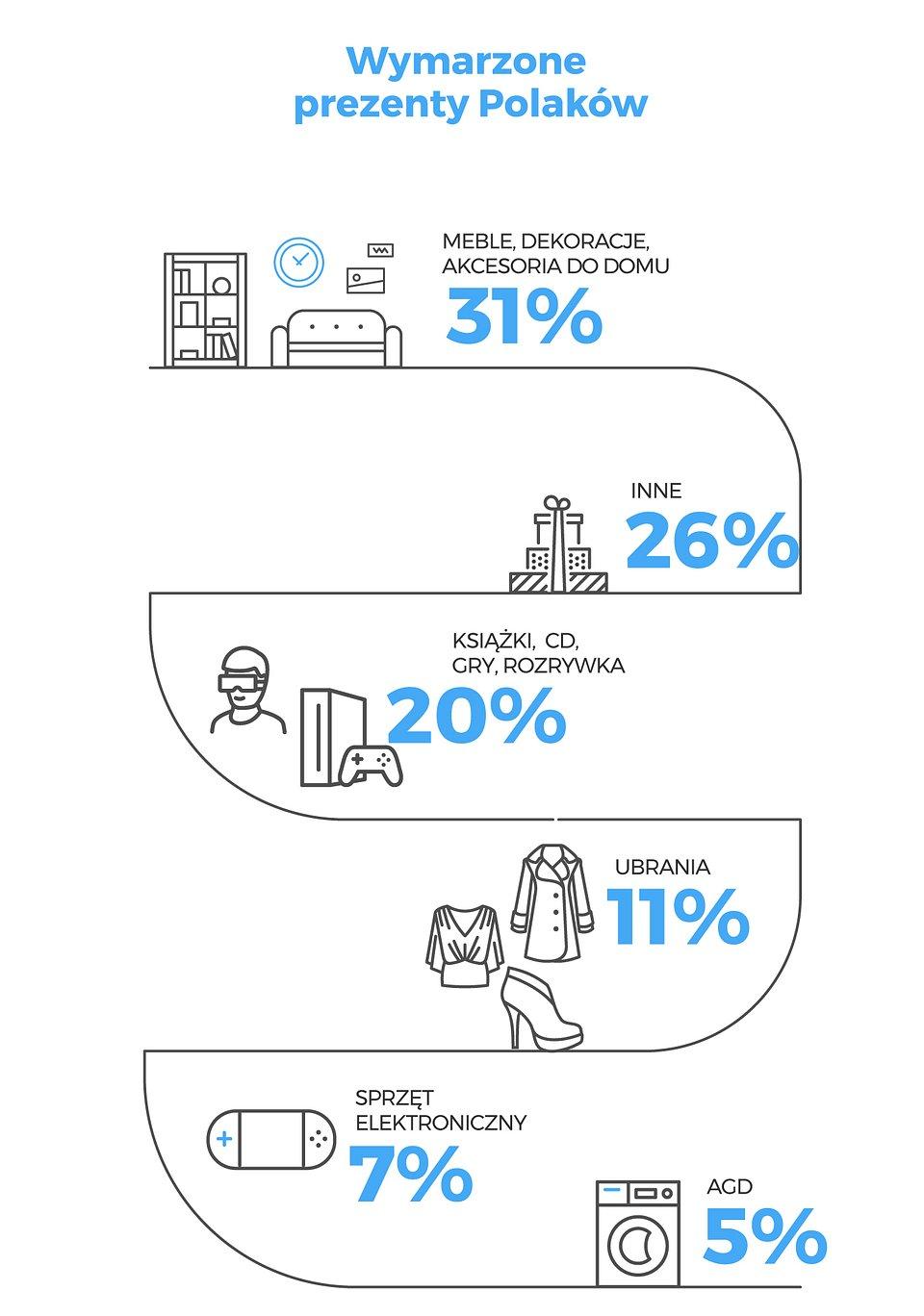 Infografika Swiateczna  (10).jpg