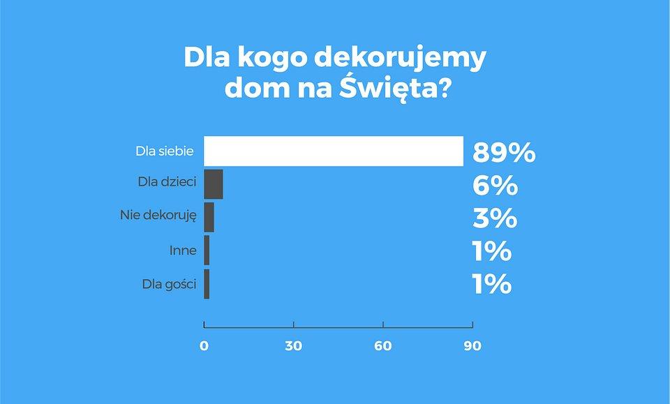 Infografika Swiateczna  (9).jpg