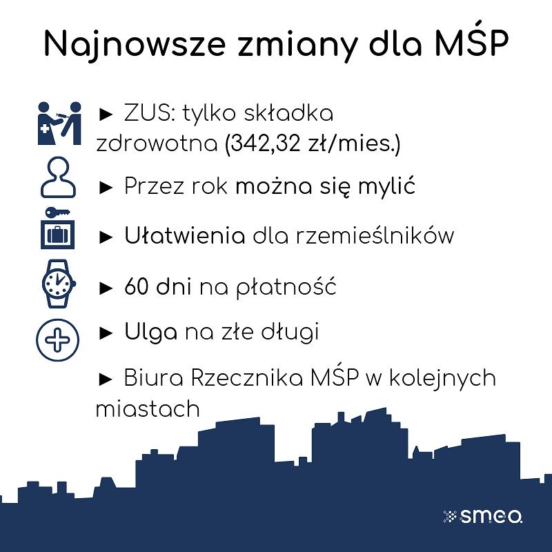 Najnowsze zmiany dla MŚP.png