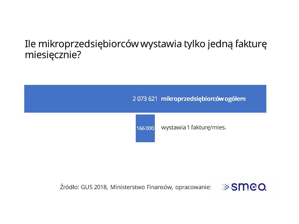 Test przedsiębiorcy_SMEO.PNG