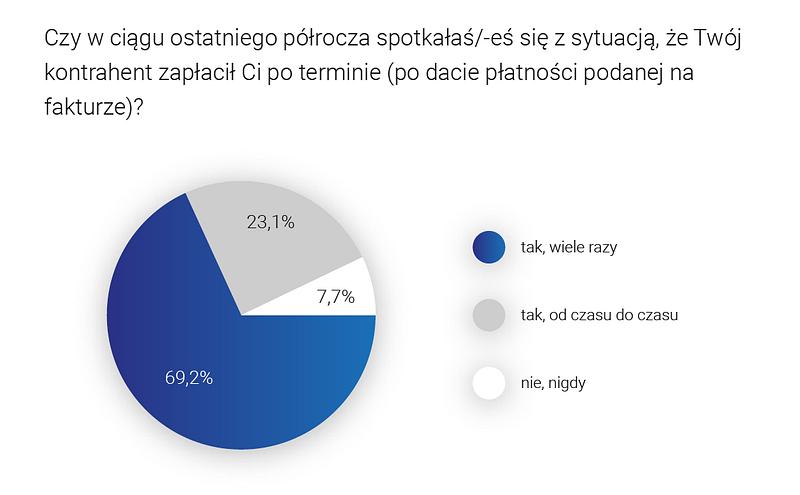 Branża reklamowa_SMEO_1.png
