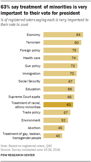 Pew Research.png