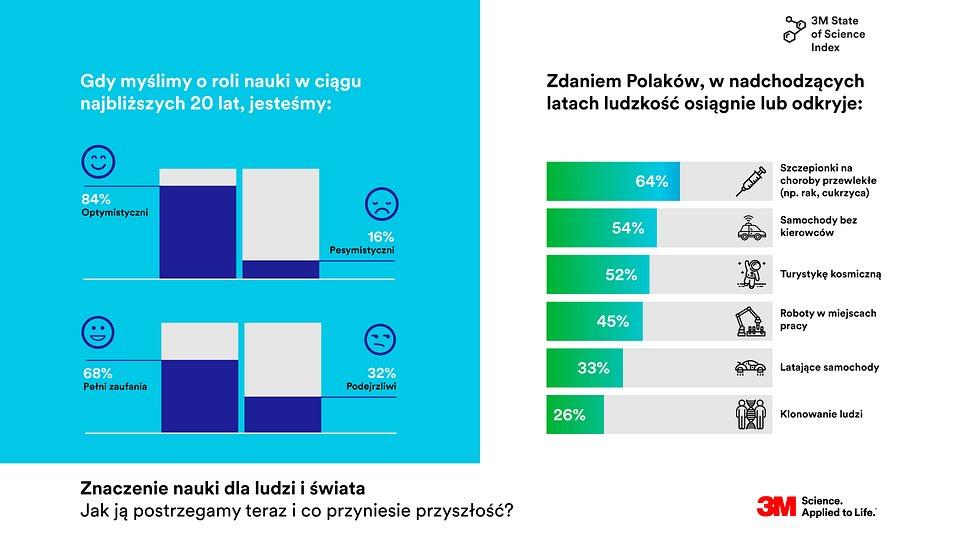 3 infografiki v2-02.jpg