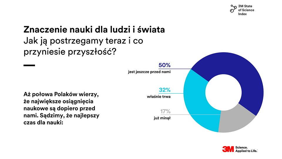 3 infografiki v2-01.jpg