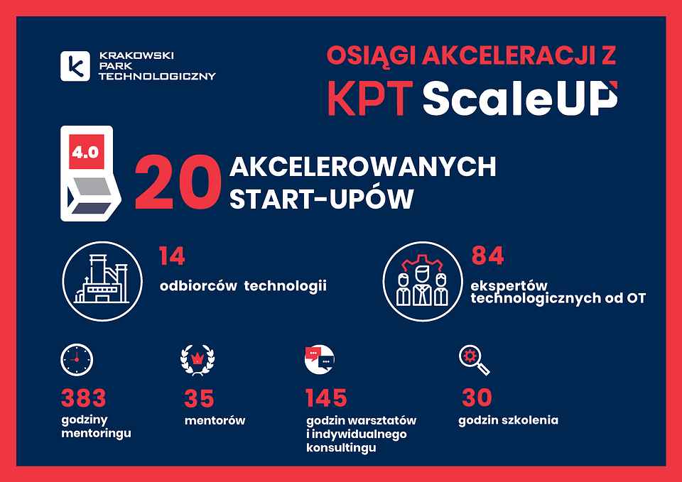 SCALEUPinfograf_demoday2020.png