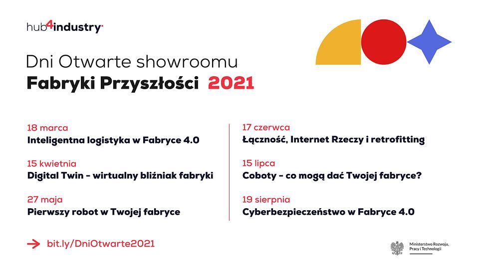 Lista dni otwartych showroomu Fabryki Przyszłości hub4industry w 2021 r.