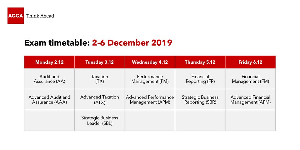 December '19 ACCA Exam Session timetable