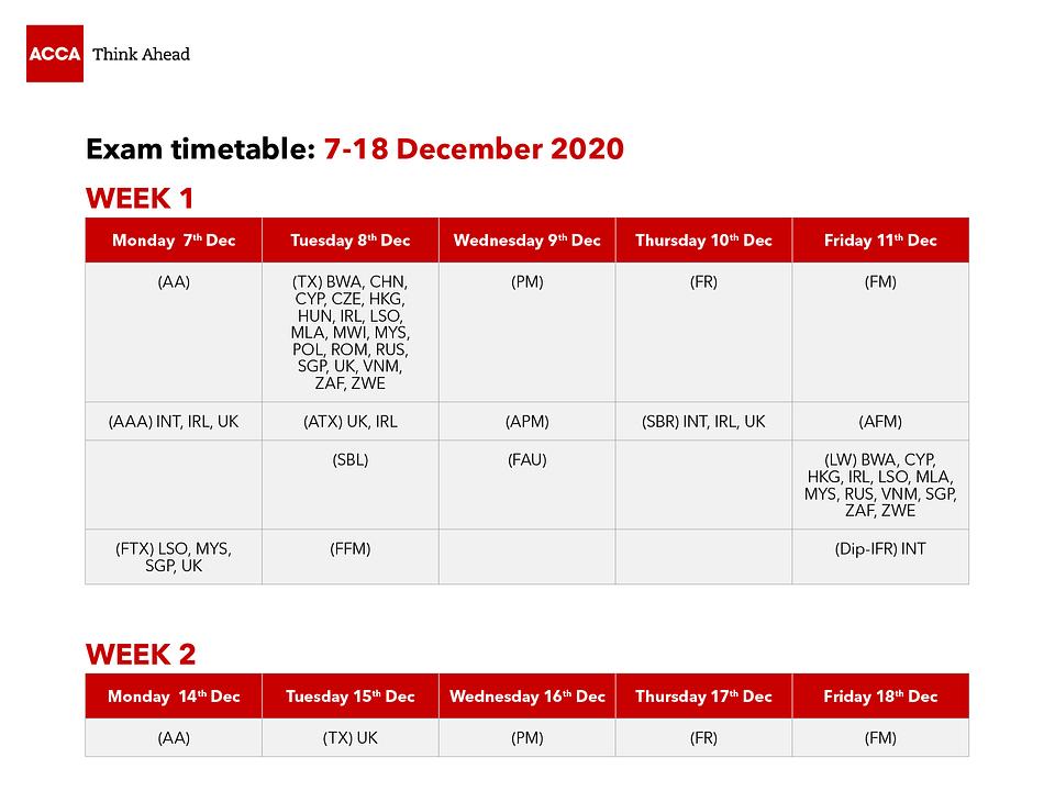 acca-graf-1600x1200-Exam-Timetable-December-tab-paz-2020.png