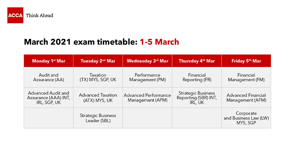 acca-graf-1600x800-Exam-timetable-March-sty-2021.png