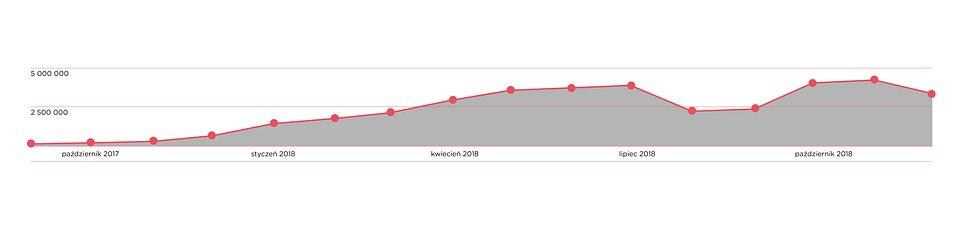 wykres 1.jpg