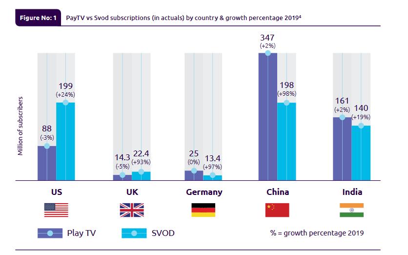 TV vs SVOD.png