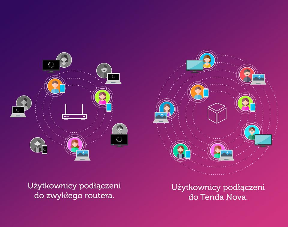 router-tenda-nova.png