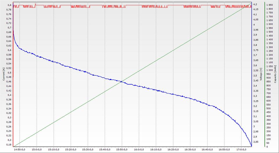 B600BE-rozladowanie_1.png