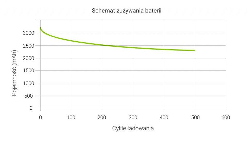 cykle-ladowania-1024x582.jpg