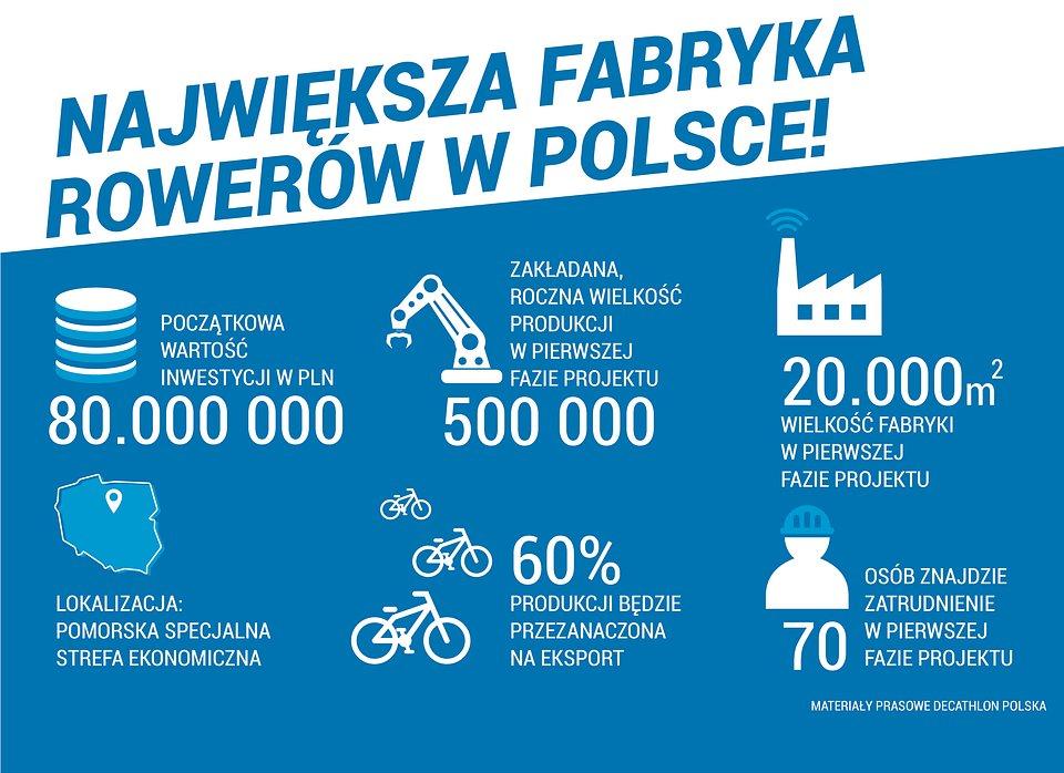 Infografika_Materiały_prasowe_Decathlon.jpg