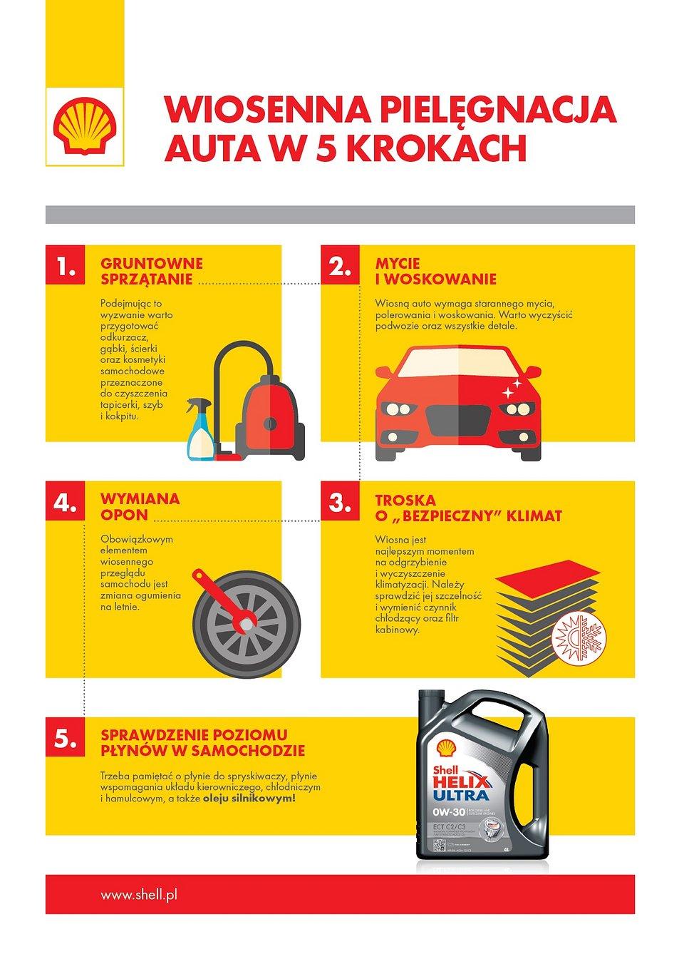 Infografika_wiosenna_pielegnacja_auta_Shell.jpg