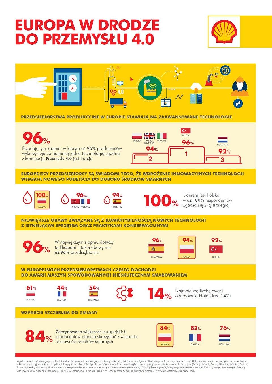 Infografika_Shell.jpg