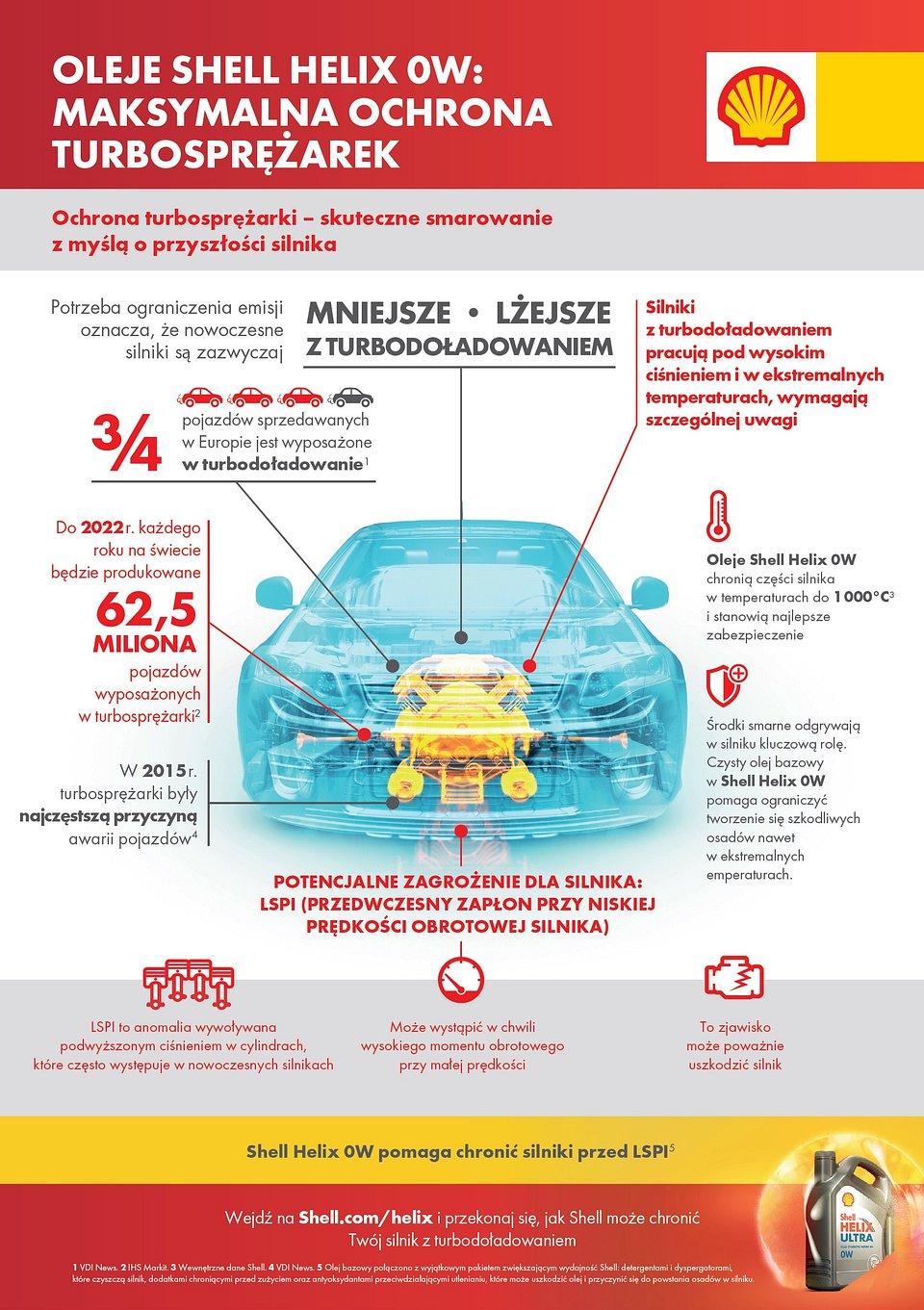 Infografika_Nowe_normy_emisji_CO2_i_pelna_ochrona_wysokowydajnych_silników.jpg