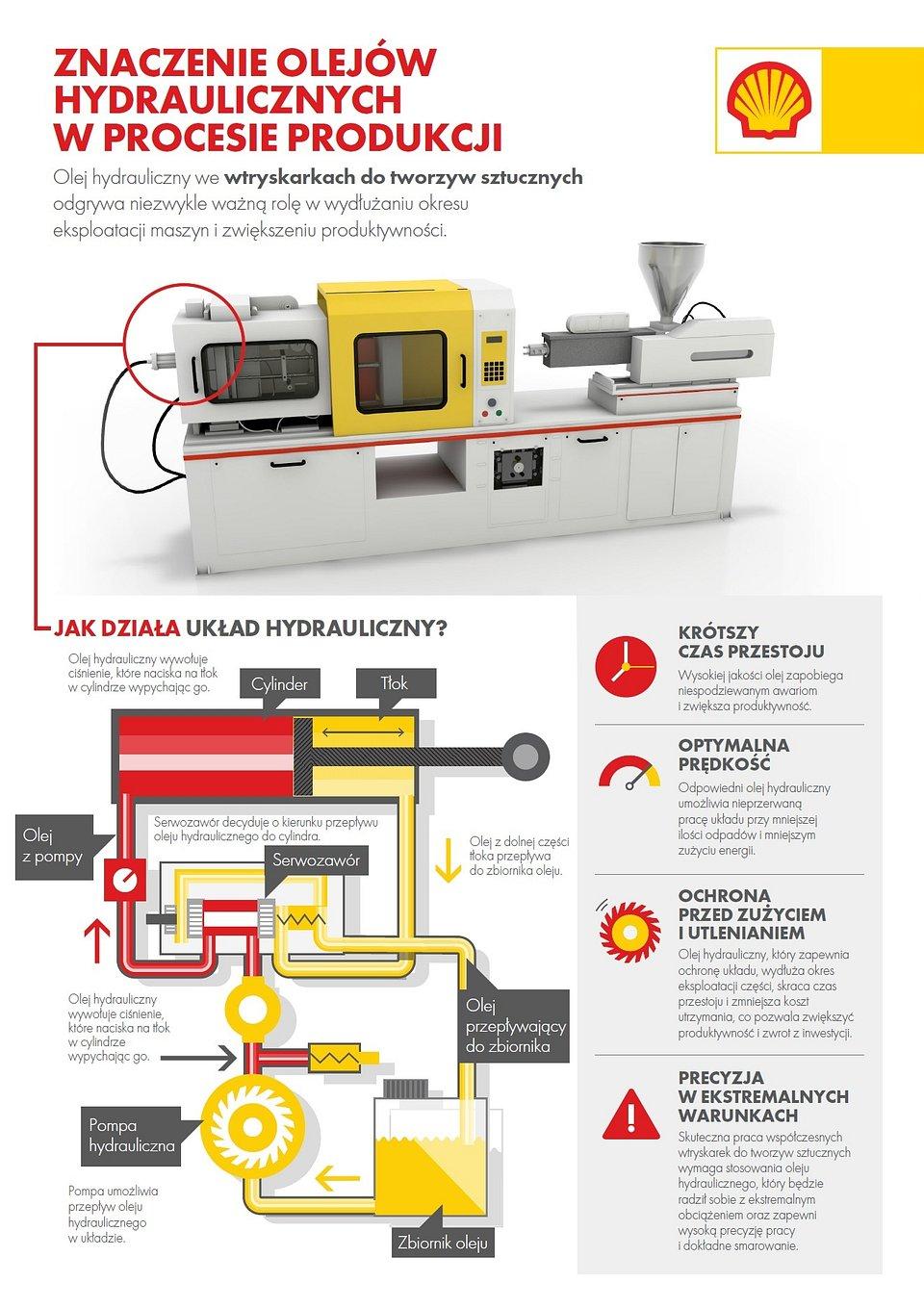 Infografika_Shell_znaczenie_oleju_hydraulicznego_10_07_2019.jpg