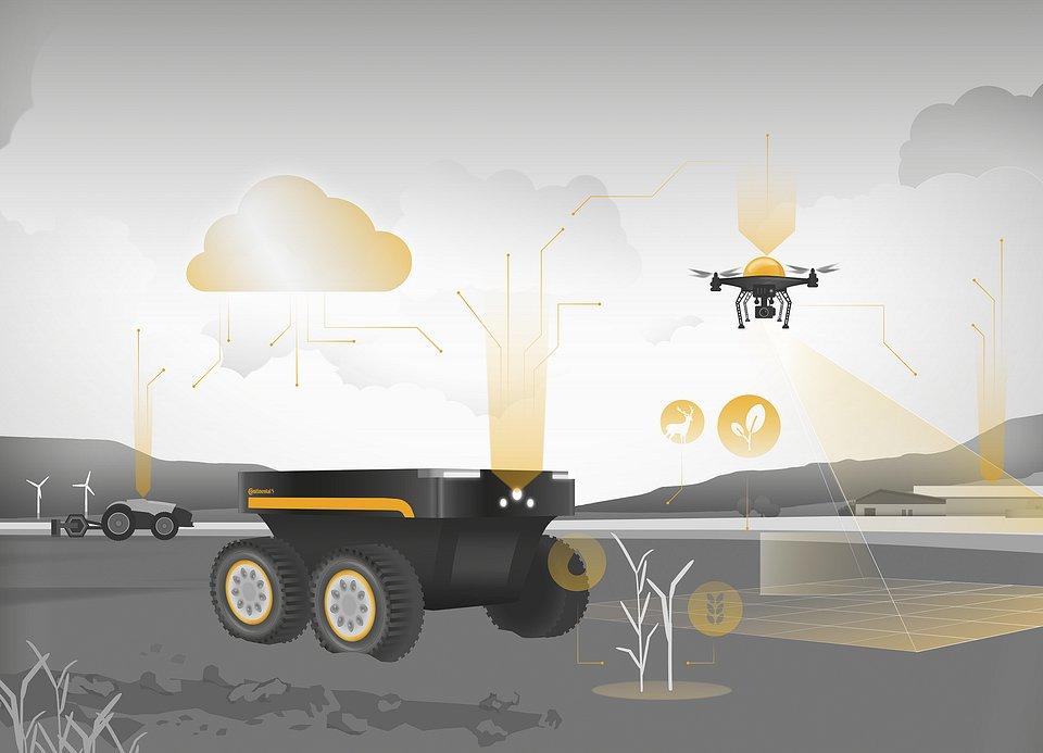 Automatyzacja i cyfryzacja rolnictwa według Continental
