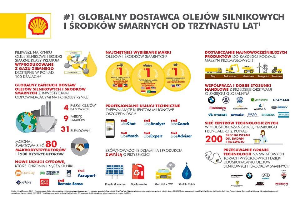 Shell_liderem_rynku_po_raz_13_infografika_03_12_2019.jpg