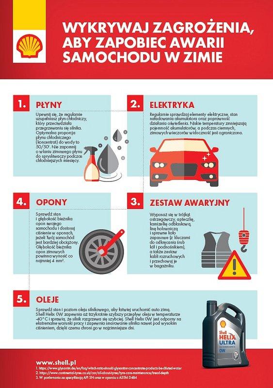 Infografika_Zimowa_pielegnacja_auta_14_01_2020.jpg