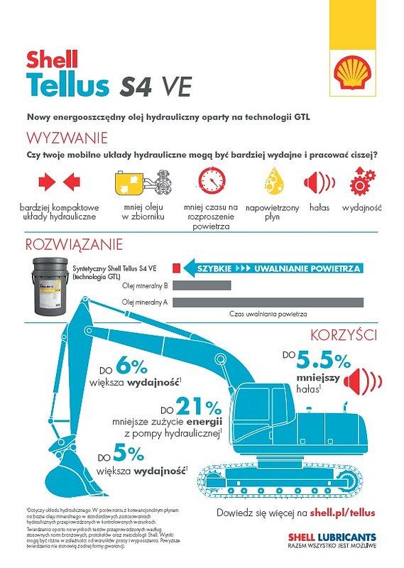 Shell_Tellus_S4_VE_construction_PL_11_02_2020.jpg