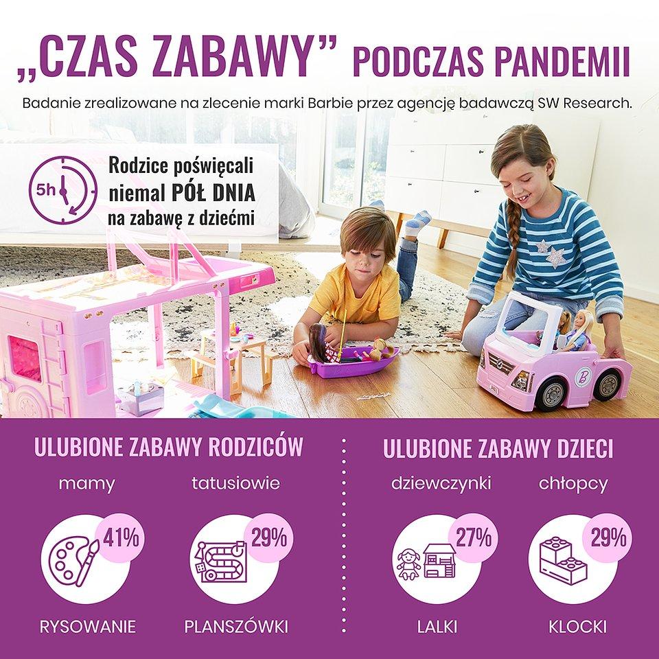 Czas_zabawy_infografika_10_06_2020.jpg