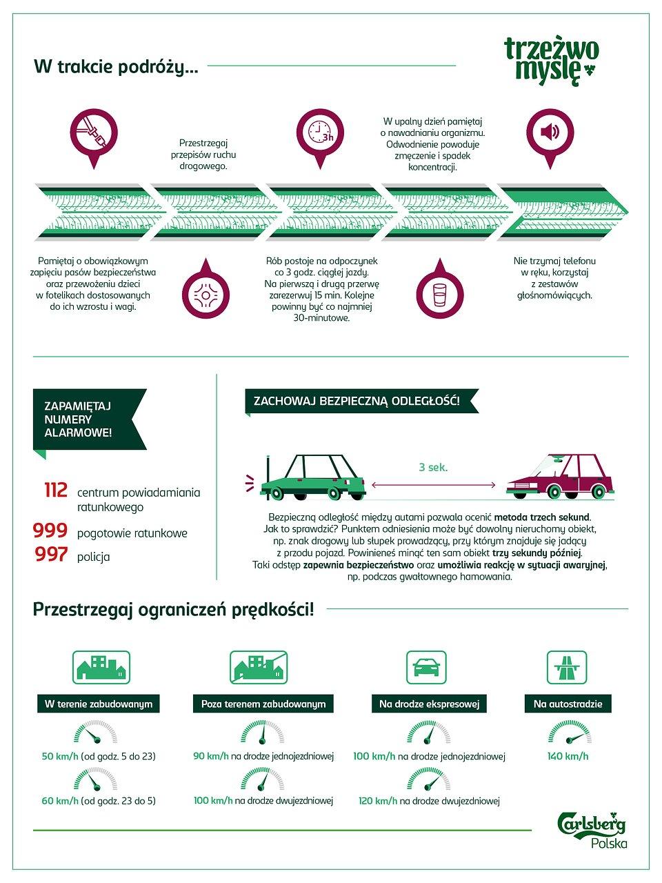 3 Infografika W trakcie podróży.jpg