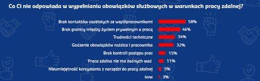 Sodexo_Motywacyjny_(Re)start_wykres_3.jpg