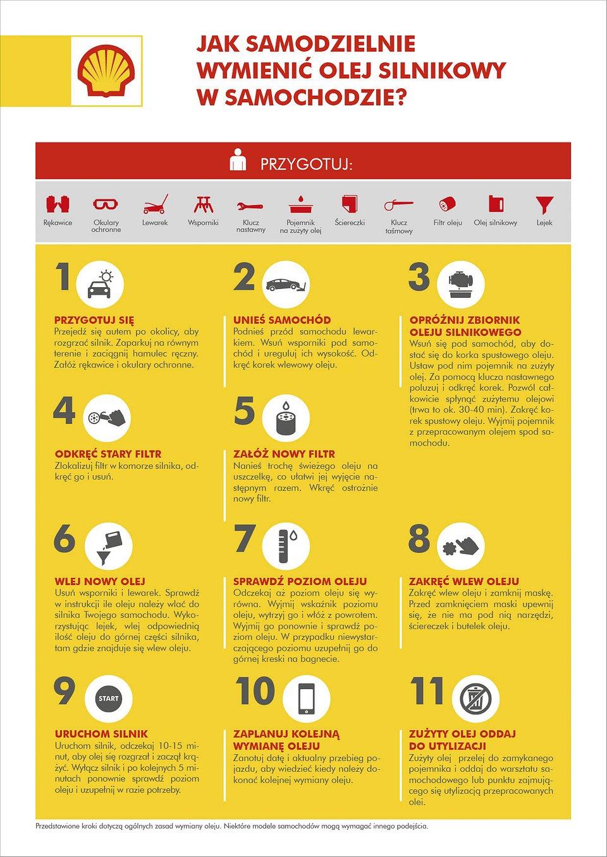 Jak wymienic olej infografika.jpg