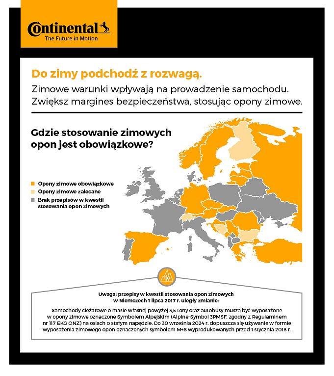 continental_zimowe_wyposazenie_ciezarowki_infografika.jpg