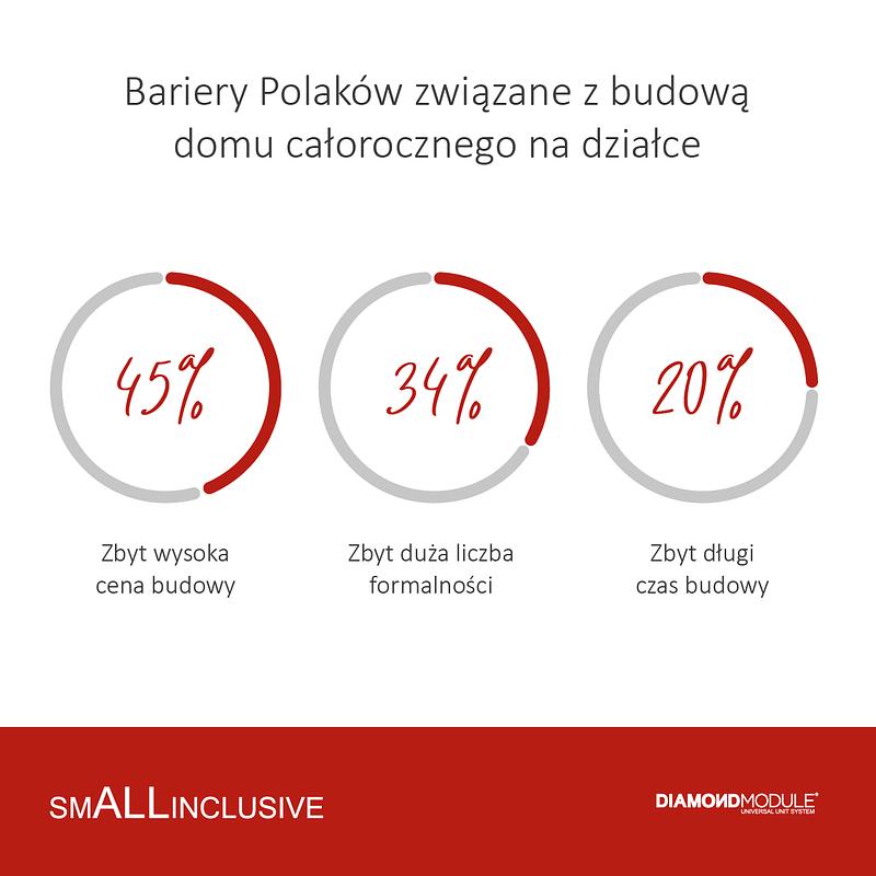 Post_FB_DOMKI_smALL_3_v1.png