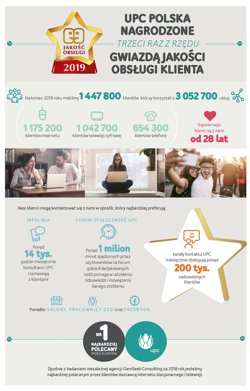 Gwiazda jakosci 2019 infografika v5.jpg