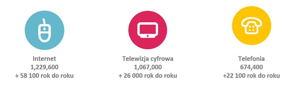 Usługi_2019.png
