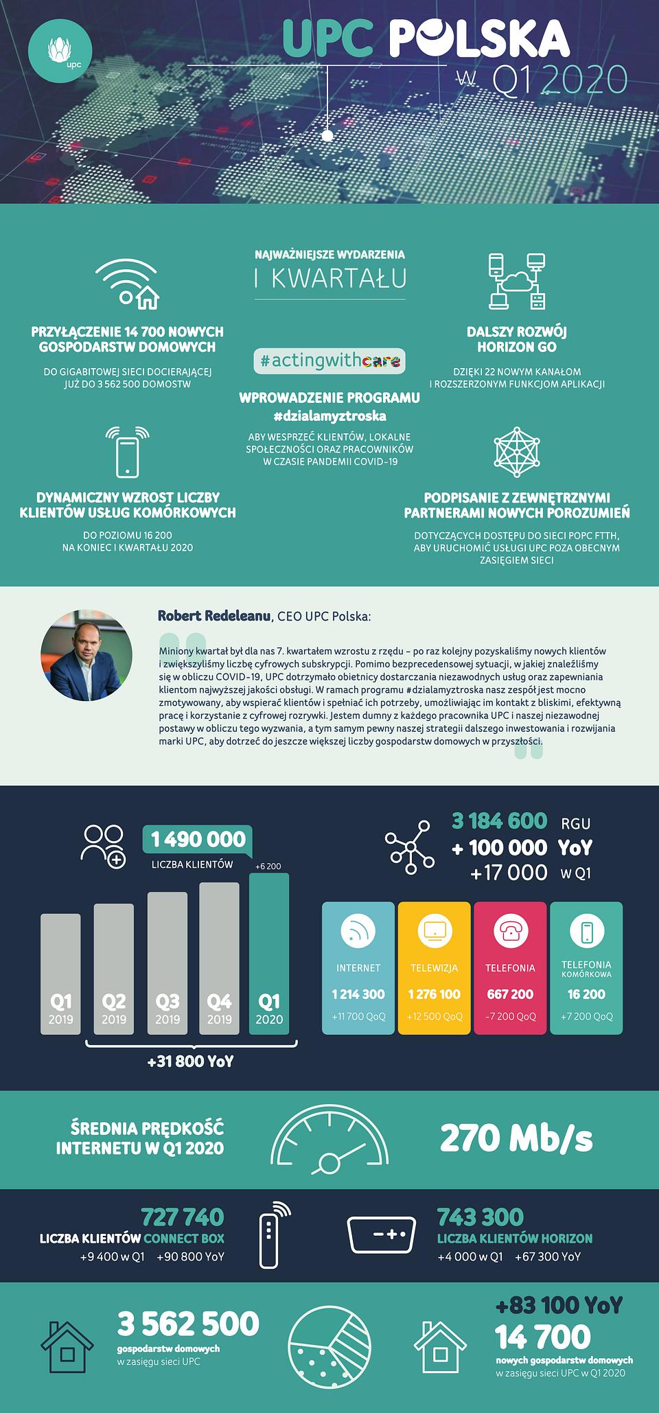 Infografika_wynikowa_7-05-2020_PL_v3.png