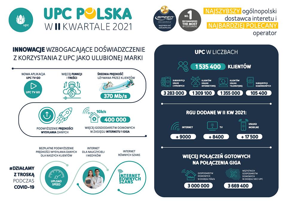 infografika_wynikowa_29-07-2021_PL FINAL.png