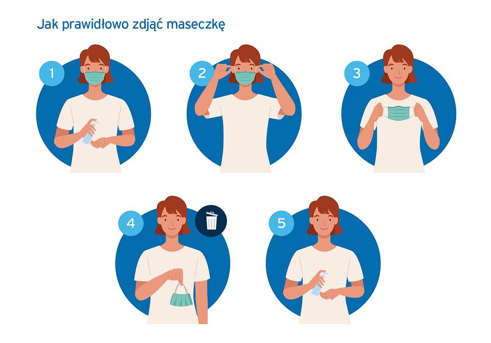 Jak bezpiecznie zdjąć zużytą maseczkę ochronną