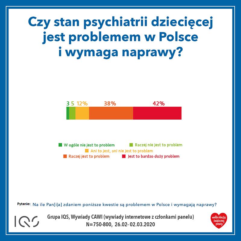 1f_slide_BADANIA_psychiatria.png