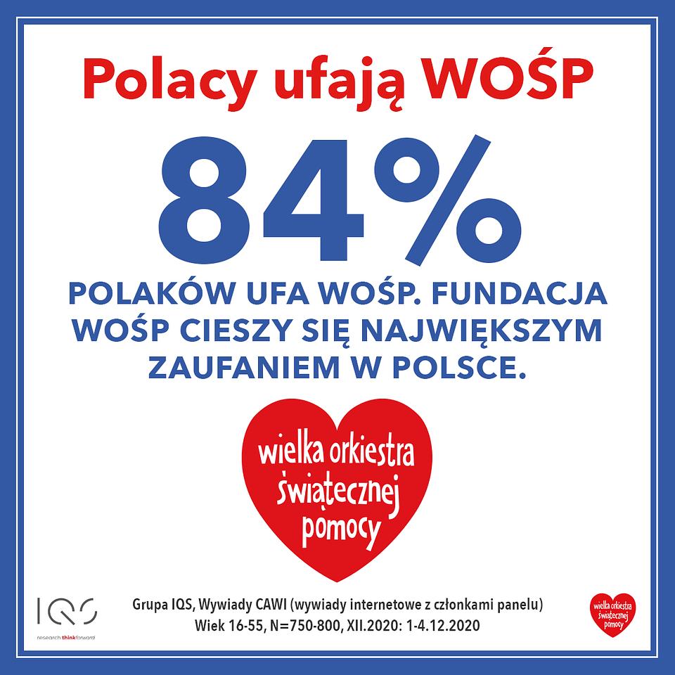 02B_PL_BADANIA_WOSP.png