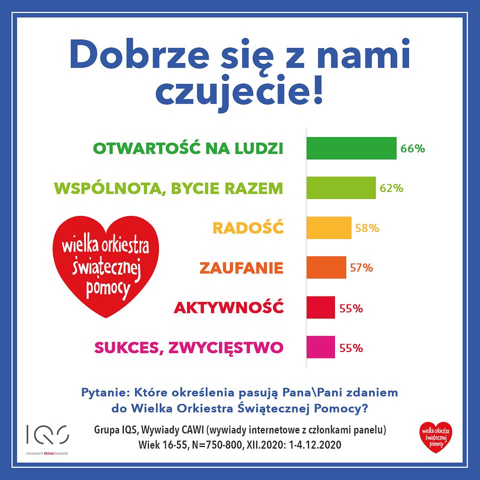 04C_PL_BADANIA_WOSP.png