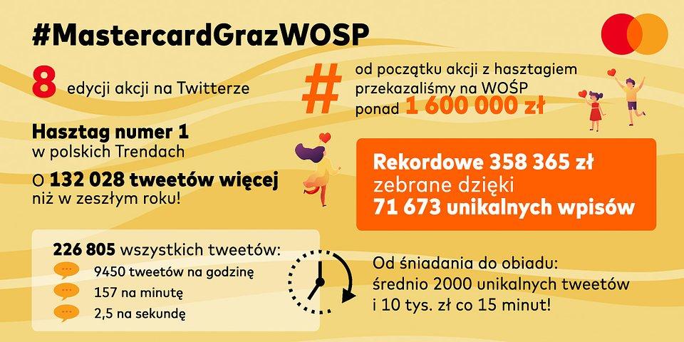 mastercardgrazwosp2021-twitter.jpg