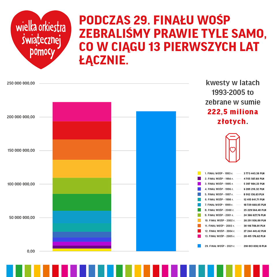 01B_200_FB_wykres_kwota_finaly.png