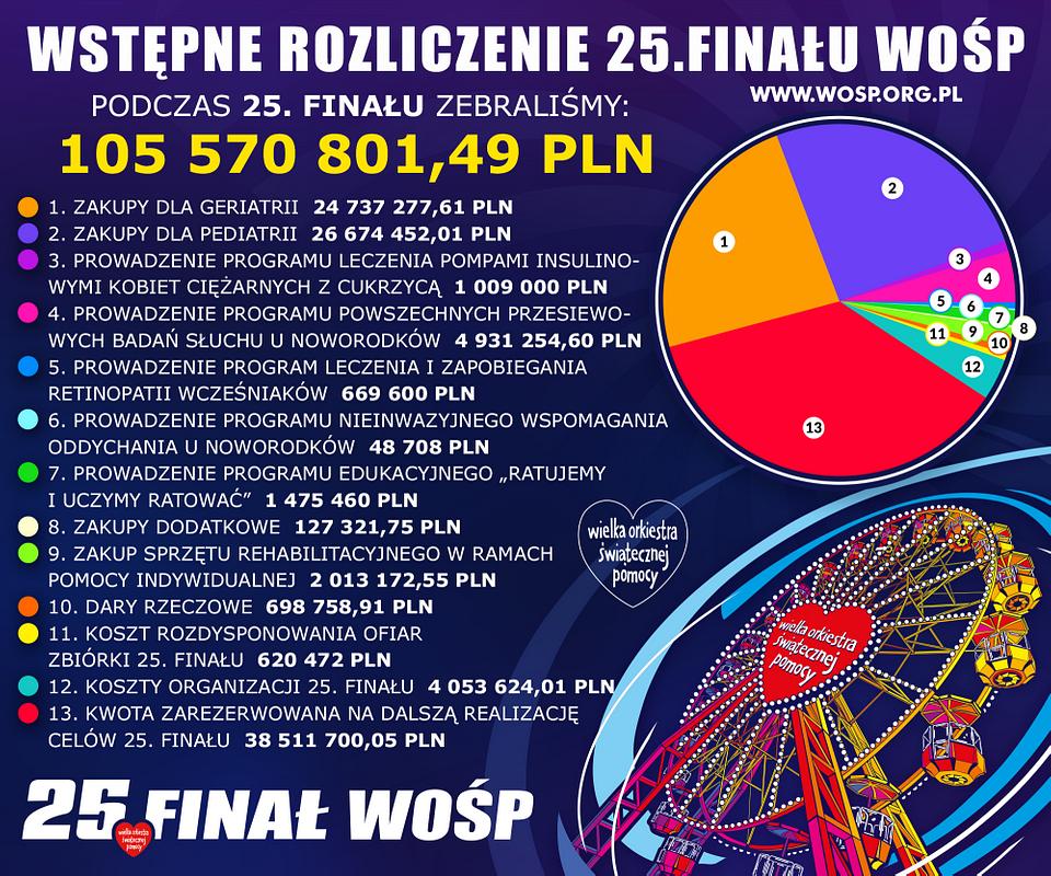 02_pl_rozliczenie_25_final_post_fb_zm1.png
