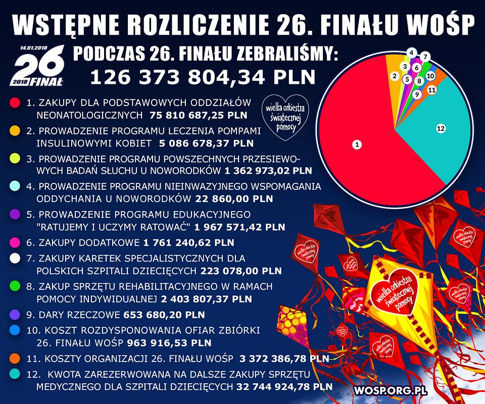 26final_rozliczenie.png