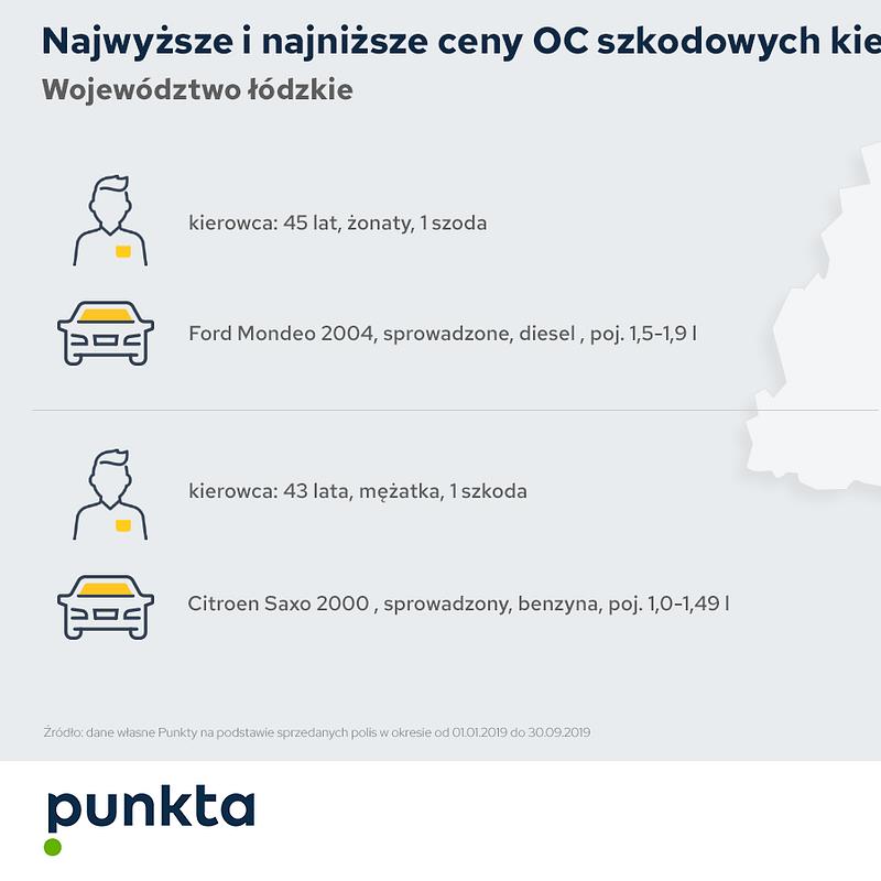 lodzkie.png