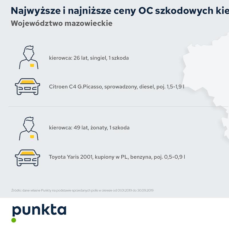 mazowieckie.png
