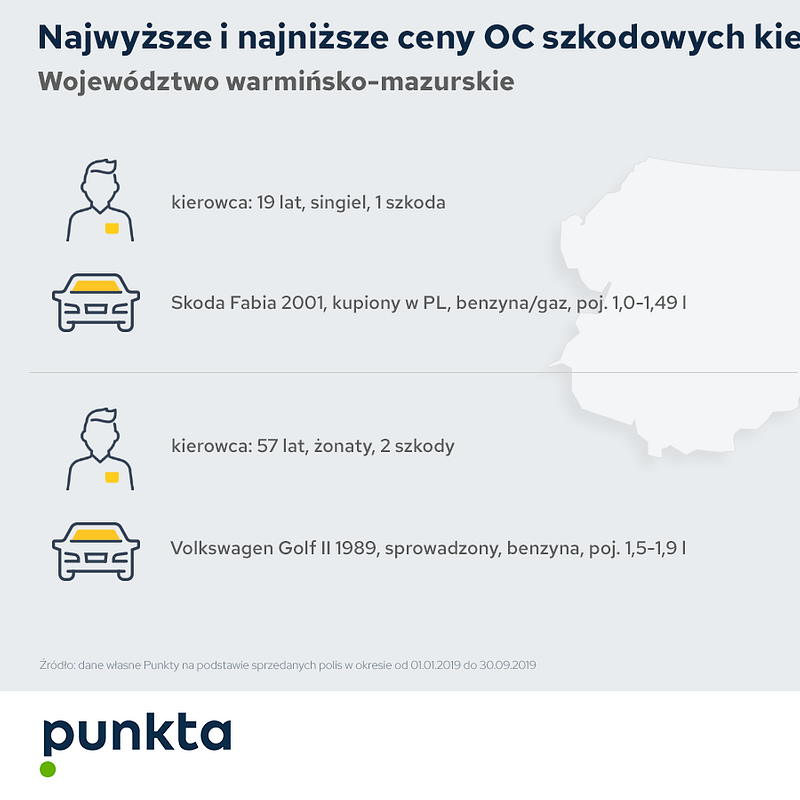 warminsko-mazurskie.png