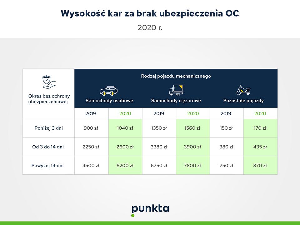 Punkta_brak-oc-2020.png