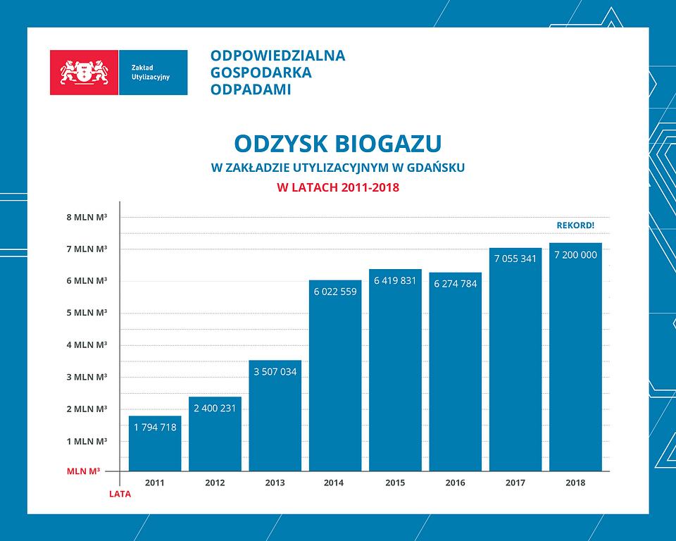 ZU-odzysk-biogazu-100x80-01.png